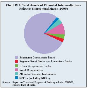 study on the financial sources for smes Published by american research institute for policy development  keywords:  small and medium enterprises (smes) sme financing financial instruments.