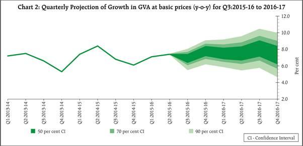 2-Policy Charts Jan 16.jpg