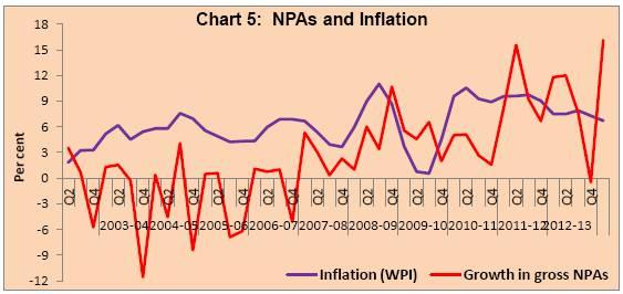 Rbi interbank forex rate